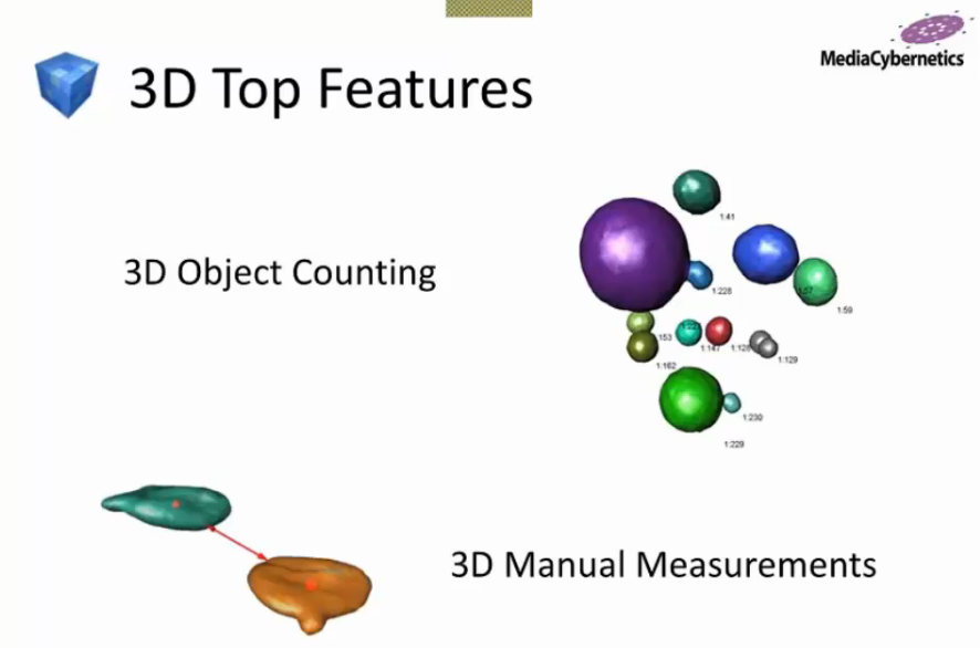 Premier3D-ObjectCountandMeasure
